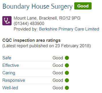 CQC Rating of Good